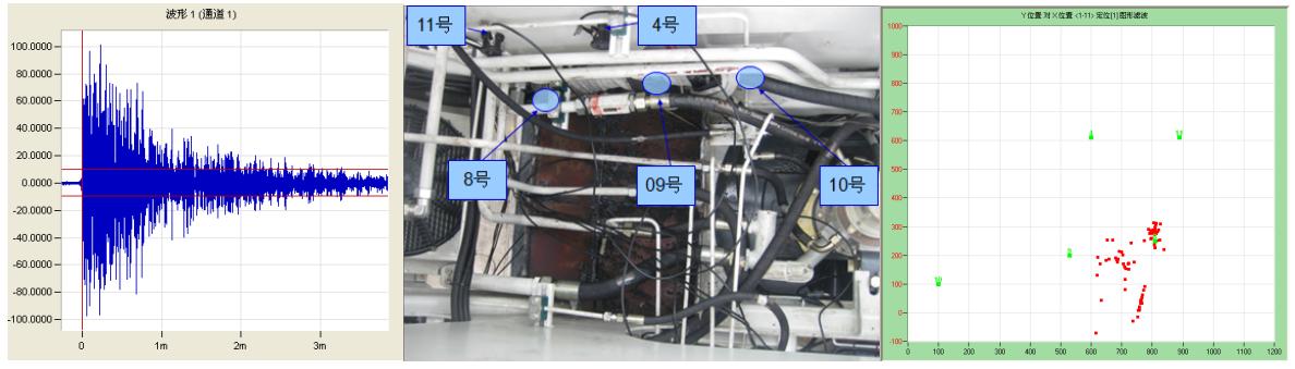 接收信号波形频谱图-箱梁定位图